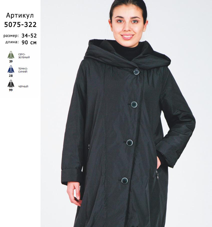 Финские куртки спб